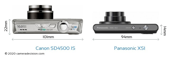 Canon SD4500 IS vs Panasonic XS1 Size Comparison