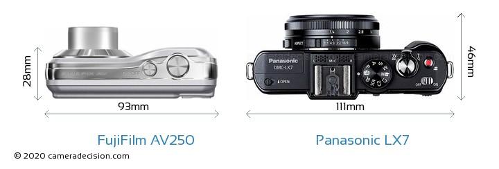 FujiFilm AV250 vs Panasonic LX7 Detailed Comparison