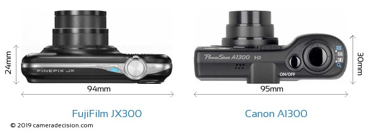 FujiFilm JX300 vs Canon A1300 Detailed Comparison