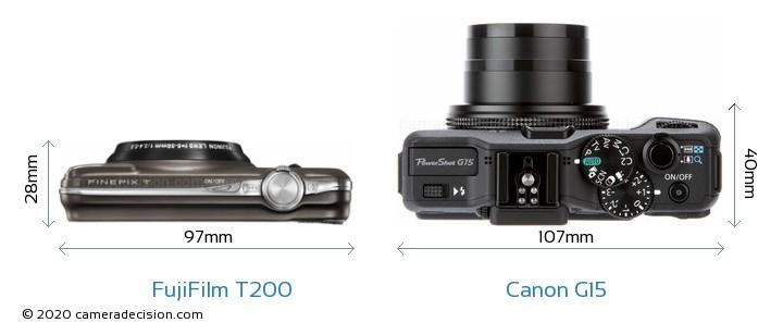 FujiFilm T200 vs Canon G15 Detailed Comparison
