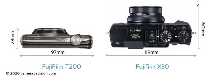 FujiFilm T200 vs Fujifilm X30 Detailed Comparison