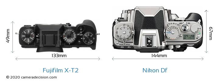 Fujifilm X-T2 vs Nikon Df Detailed Comparison