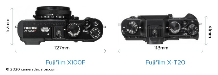 Fujifilm X100F vs Fujifilm X-T20 Detailed Comparison