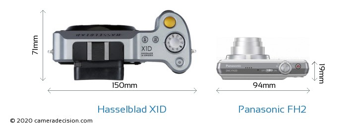 Hasselblad X1D vs Panasonic FH2 Detailed Comparison