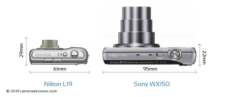 Nikon L19 vs Sony WX150 Detailed Comparison