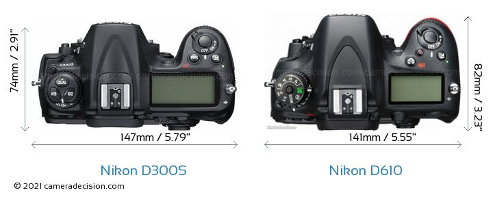 is nikon d300s full frame | Viewframes.org
