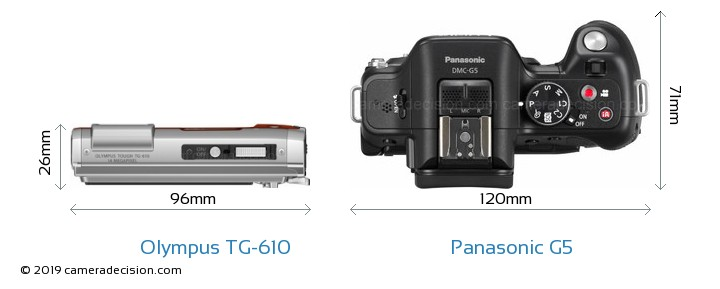 Olympus TG-610 vs Panasonic G5 Size Comparison
