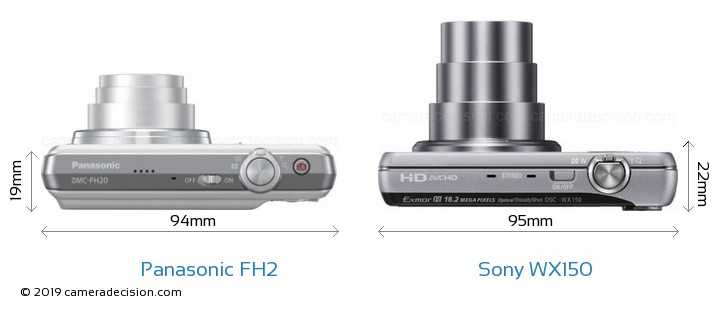 Panasonic FH2 vs Sony WX150 Detailed Comparison