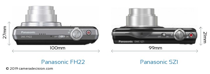 Panasonic FH22 vs Panasonic SZ1 Detailed Comparison