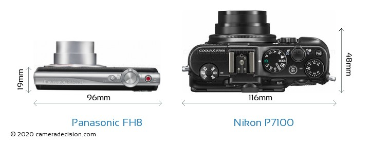 Panasonic FH8 vs Nikon P7100 Detailed Comparison