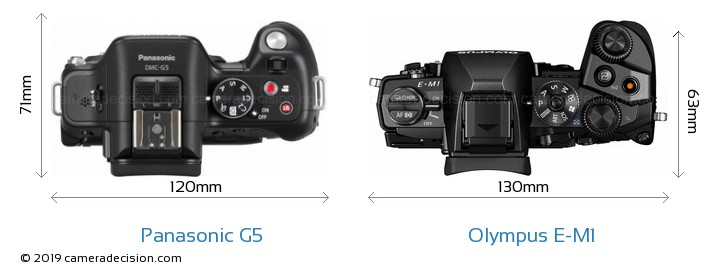 Panasonic G5 vs Olympus E-M1 Detailed Comparison