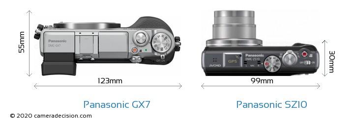 Panasonic GX7 vs Panasonic SZ10 Detailed Comparison