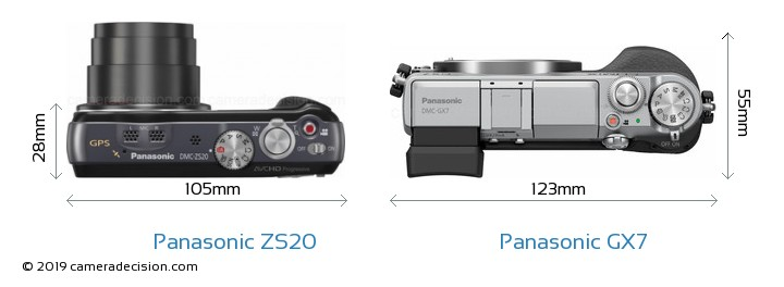 Panasonic ZS20 vs Panasonic GX7 Detailed Comparison