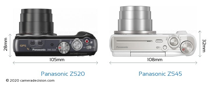 Panasonic ZS20 vs Panasonic ZS45 Detailed Comparison