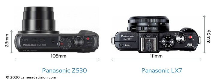 Panasonic ZS30 vs Panasonic LX7 Detailed Comparison