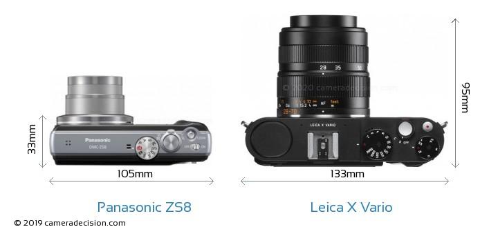 Panasonic ZS8 vs Leica X Vario Size Comparison