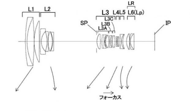 New Patents: Canon EF-S 15-300mm and EF 28-550mm Lenses