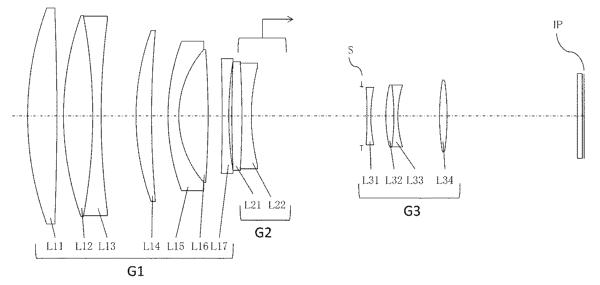 New Patents: Tamron 300mm F/2.8, 400mm F/4 and 500mm F/4
