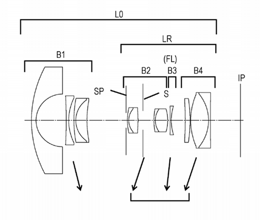 Patent: Canon 8-15mm Fisheye Lens for Mirrorless Camera