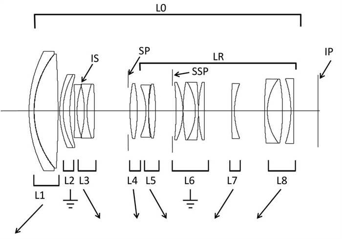 Patent: Canon RF 70-200mm f/2.8L IS USM Lens