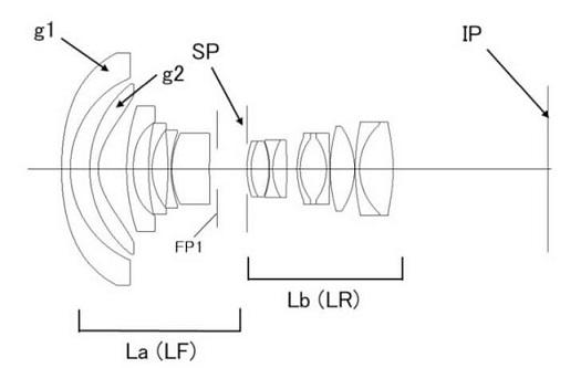 New Patent: Canon EF 10mm f/2.8L USM Lens