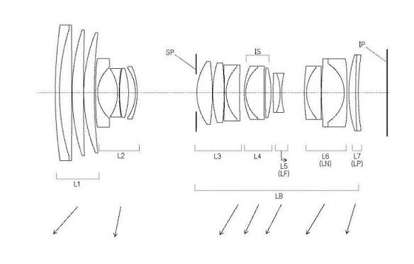 Canon RF 24-300mm f/4-5.6 Lens Patent