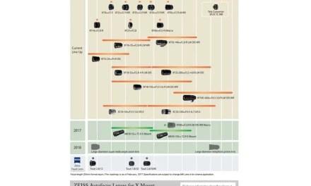 Fuji unveils new lens roadmap