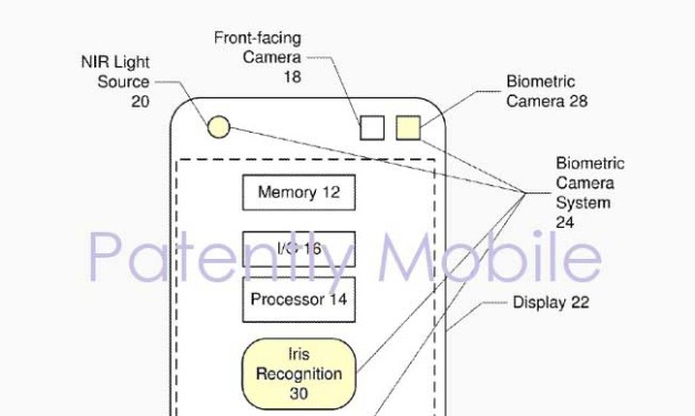 Samsung patents biometric camera for 3D face recognition