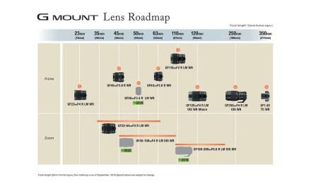 Fujifilm adds 3 new GF lenses to development roadmap