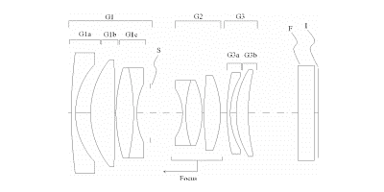 New Sigma Patent: Sigma 25mm f/1.2 lens for MFT Cameras