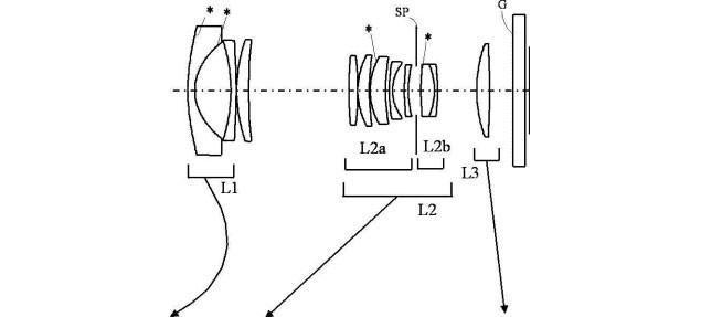 New Canon Patent: 12-35mm f/2-3.5 lens for 4/3 Sensor