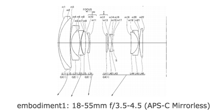 New Patent: Nikon 18-55mm f/3.5-4.5 Lens for APS-C