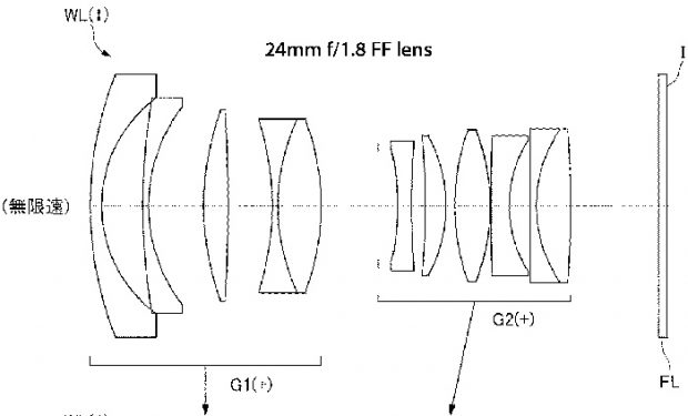 Nikon Patents Many 24mm f/1.8 Lenses for Full Frame and