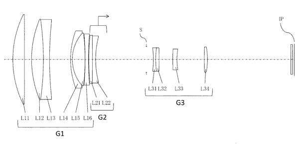 Patents: Tamron 300mm f/2.8, 400mm f/4 and 500mm f/4 Lenses