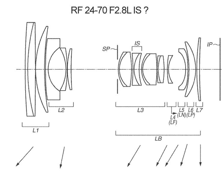 New Patent: Canon RF 24-70mm f/2.8L IS & RF 24-300mm f/4-5