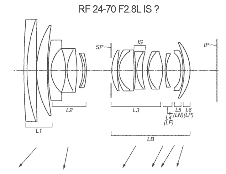New Patent: Canon RF 24-70mm f/2.8L IS & RF 24-300mm f/4-5