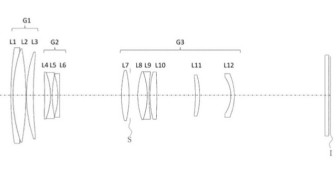 New Patent: Tamron 100-400mm f/5.6-8.3 Lens for MFT