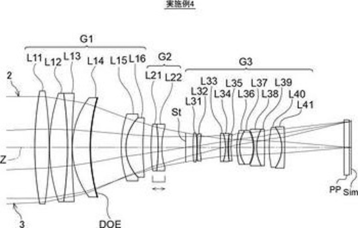 New Patents: Fujifilm XF 300mm f/4 Lens and XF 500mm f/5.6