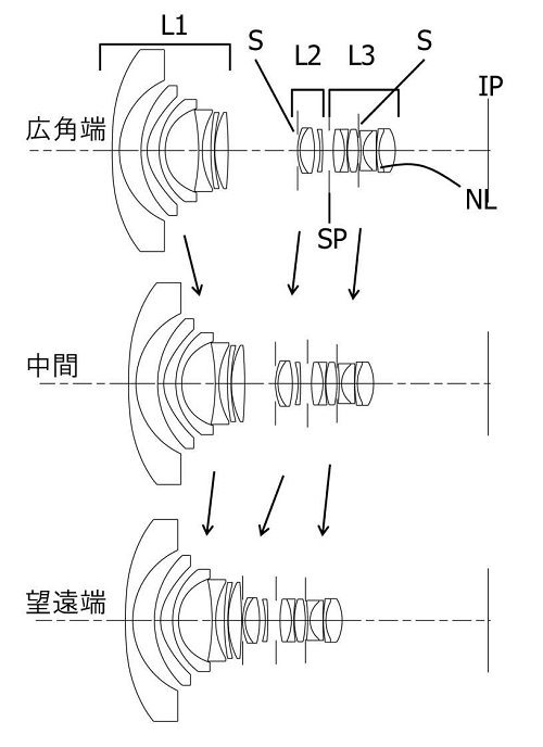 New Patents: Canon RF 24-70mm f/4L, 16-35mm f/4L, 12-24mm