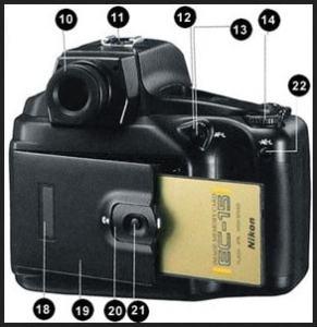 Nikon E2S Manual - camera rear side