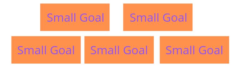 Setting health related goals