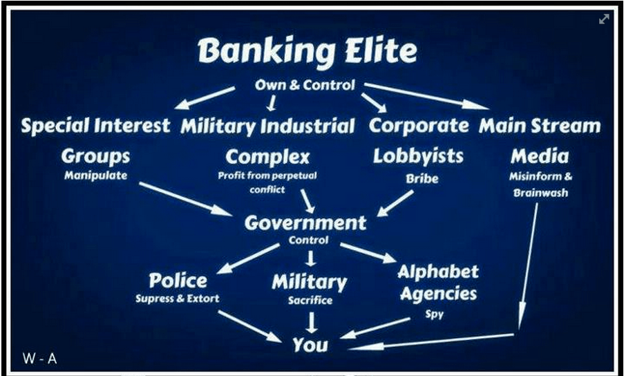 Banking Elite infograph