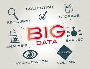 big data, Analysieren, anwachsend, auswerten, auswertung, big, datenvolumen, RFID, data, datei, datenbank, datenmenge, datenverarbeitung, digital, erfassen, film, Logdateien, gb, gross, Marktforschung, handel, konzept, management, mb, mensch, mp3, mpeg, musik, organisieren, produktion, protokoll, nsa, riesig, sensor, speichern, daten, speicherung, steigend, verknŸpfung, vernetzen, vernetzung, versicherung, verteilen, verteilung, video, viel, visualisieren, visualisierung, vlc, weblog