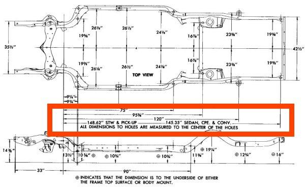 1932 Model A Frame Dimensions