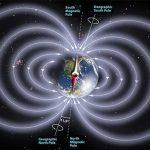 La caduta del velo…(quando l'elettromagnetismo collassa)