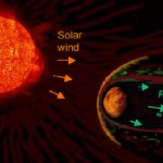 IL vento solare…aria di cambiamenti nella nostra vita…