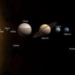 La sonda spaziale New Horizons e il viaggio nel mondo infero…