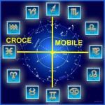 Astrologia : LA GRANDE CROCE MOBILE di GIUGNO 2016 (significati)