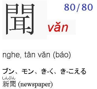 80 chữ Kanji thi năng lực tiếng Nhật JLPT N5 80/80