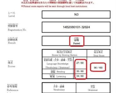 Xem điểm thi JLPT ở Việt Nam